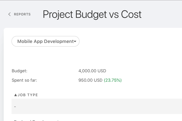 Project-budget-vs-cost