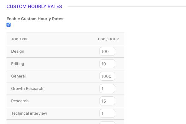 custom hourly rates company