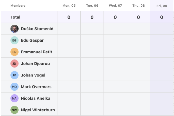 weekly overview team timesheet